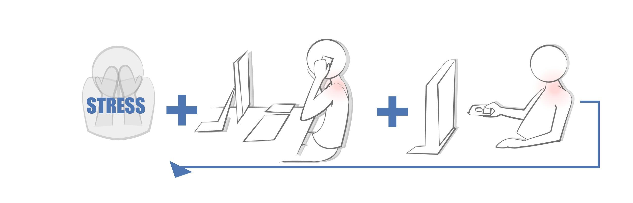 Stressphase 1 - Illustration Entstehung sensomotorische Amnesie mit Folge Depression