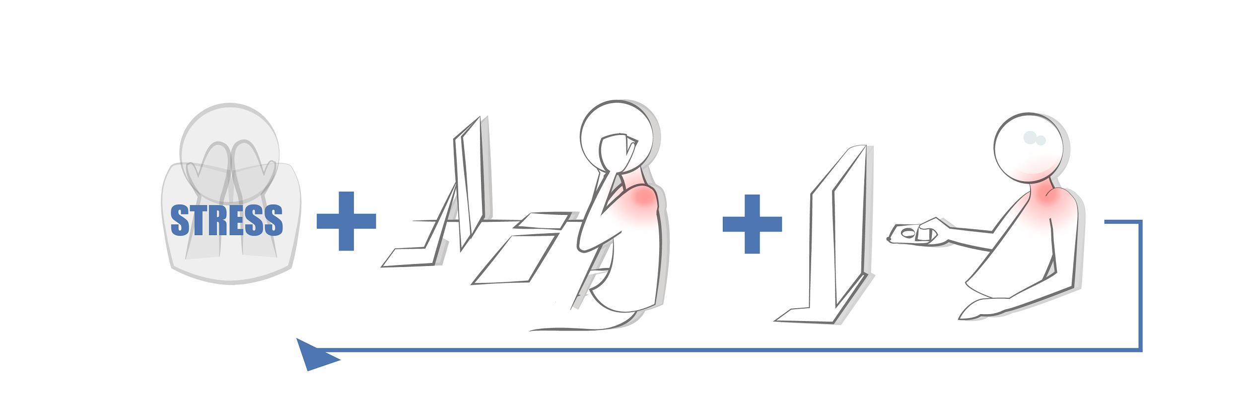 Stressphase 2 - Illustration Entstehung sensomotorische Amnesie mit Folge Depression